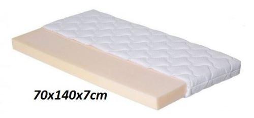 Matrace Baby 70x140/7cm Jana (dodání matrace 13 až 17 dní)